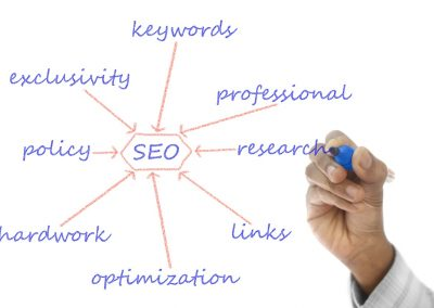 Why Bloggers Should Also Be SEO Experts