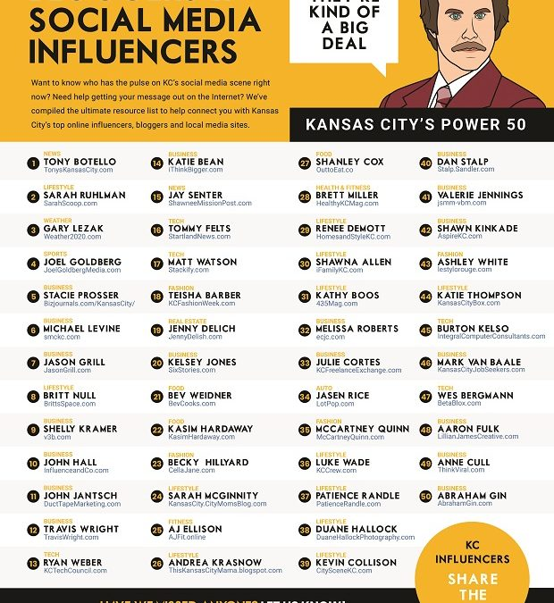 Founder Kelsey Jones Recognized as a Top 50 Kansas City Influencer